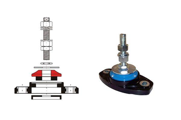 Isoflex Polymer Mounts _ Hardness Selection