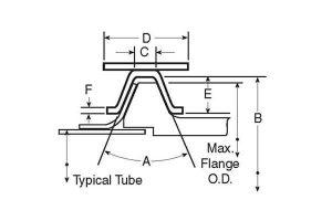 V-Band Clamps diagram