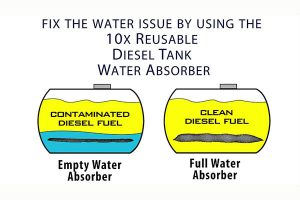 Wix Fuel Contamination Tests_Treatments _ Diesel Tank Water Absorber