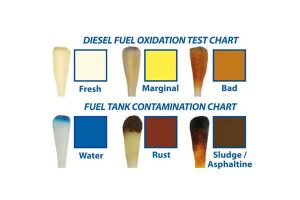 Wix Fuel Contamination Tests_Treatments _ Fuel Contamination Test Swabs