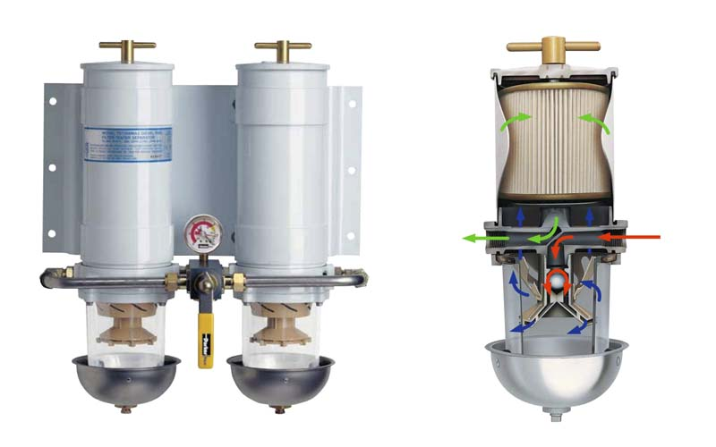 Parker Racor Marine Fuel Filtration